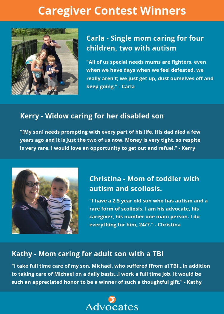 Caregiver Contest Infographic